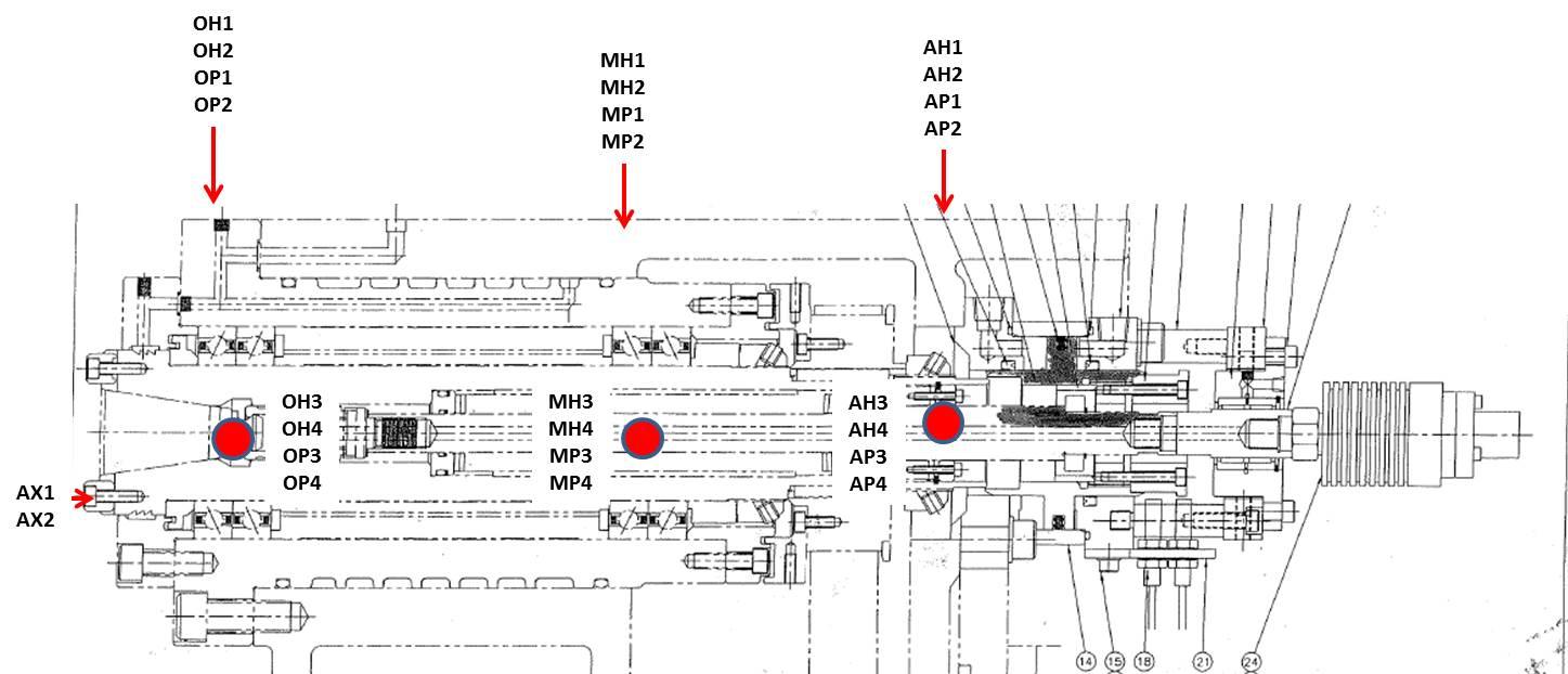 les outils de maintenance industrielle pdf